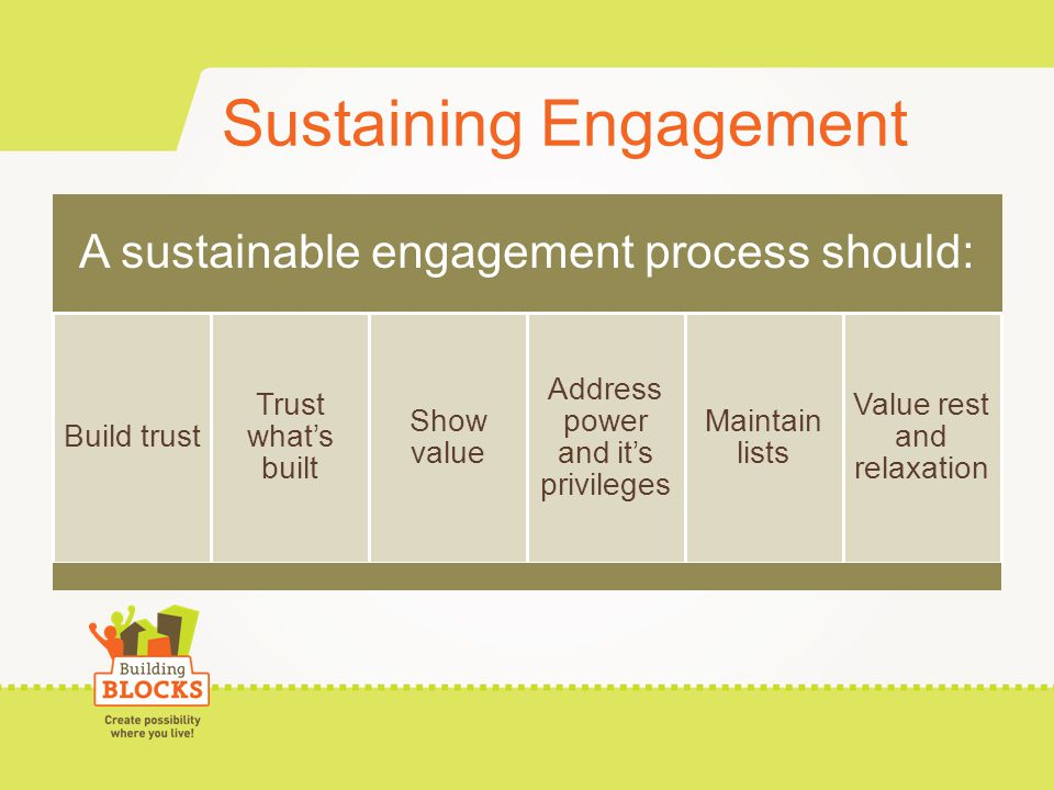 Sustaining Engagement A sustainable engagement process should: Build trust Trust whats built Show value Address power and its privileges Maintain lists Value rest and relaxation