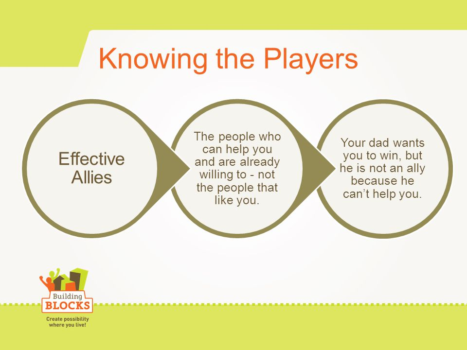 Knowing the Players Your dad wants you to win, but he is not an ally because he cant help you.