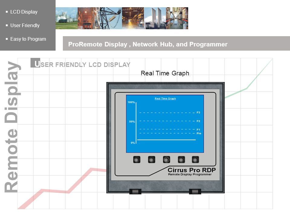 ProRemote Display, Network Hub, and Programmer LCD Display User Friendly Easy to Program Real Time Graph U SER FRIENDLY LCD DISPLAY Remote Display