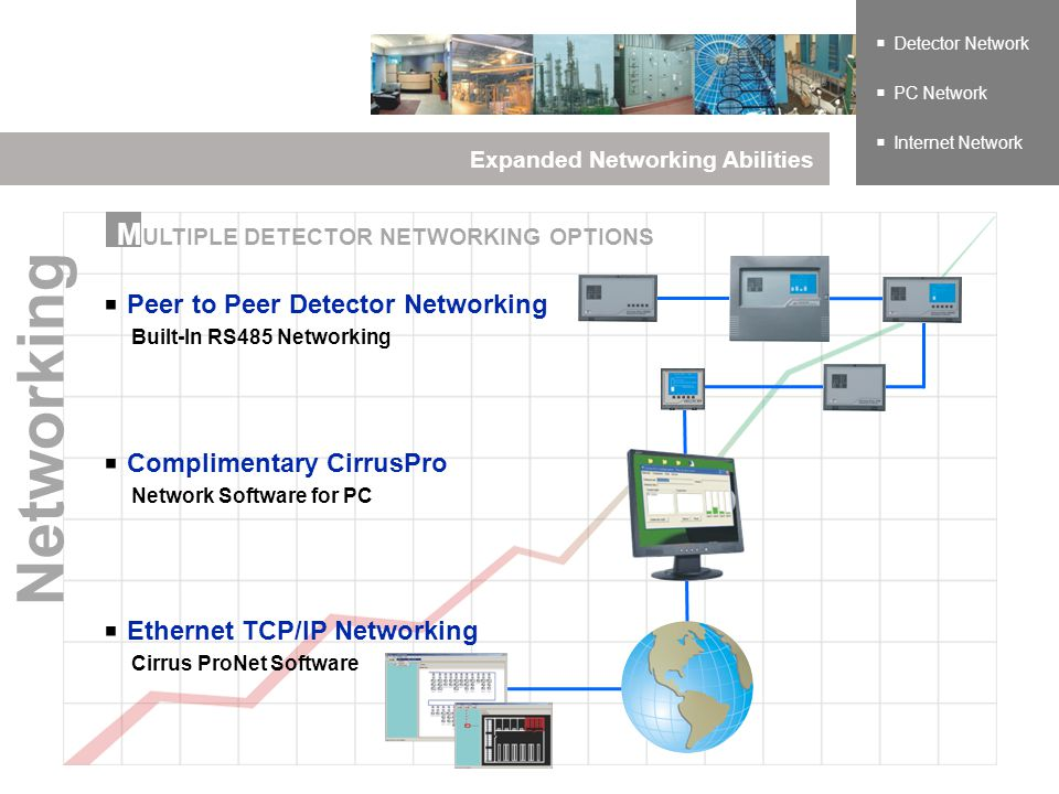 Expanded Networking Abilities Detector Network PC Network Internet Network M ULTIPLE DETECTOR NETWORKING OPTIONS Peer to Peer Detector Networking Built-In RS485 Networking Ethernet TCP/IP Networking Cirrus ProNet Software Networking Complimentary CirrusPro Network Software for PC