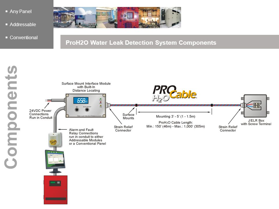 Components Any Panel Addressable Conventional ProH2O Water Leak Detection System Components