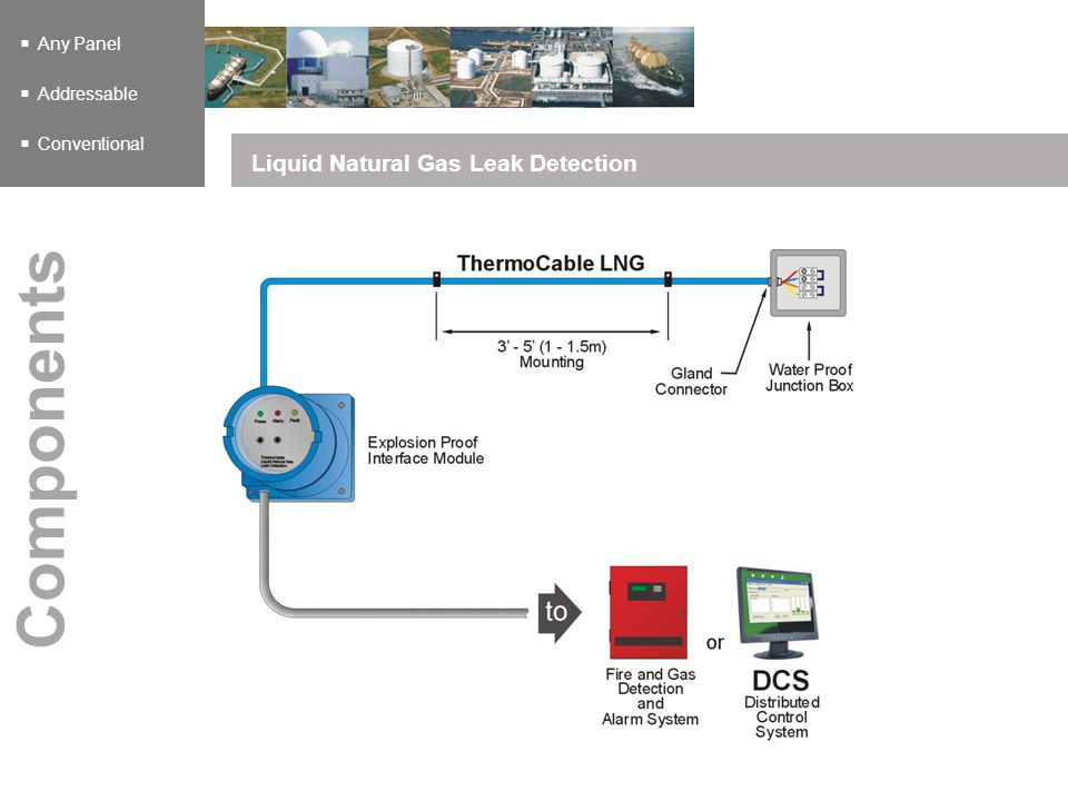 Any Panel Addressable Conventional Liquid Natural Gas Leak Detection Components