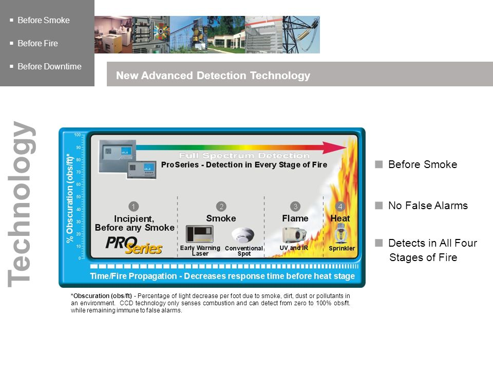 New Advanced Detection Technology Before Smoke Before Fire Before Downtime Before Smoke No False Alarms Detects in All Four Stages of Fire *Obscuration (obs/ft) - Percentage of light decrease per foot due to smoke, dirt, dust or pollutants in an environment.