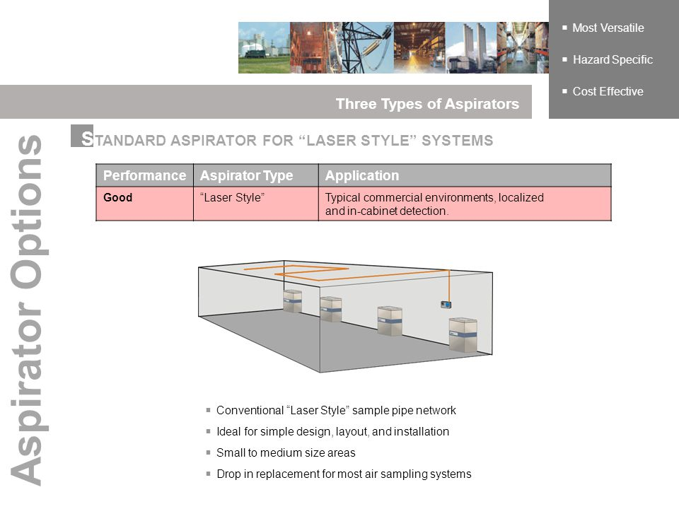 Any Panel Addressable Conventional Liquid Natural Gas Leak Detection Product Automatically adjusts for ambient temperatures Compensates for day and night temperatures Compensates for seasonal temperature changes