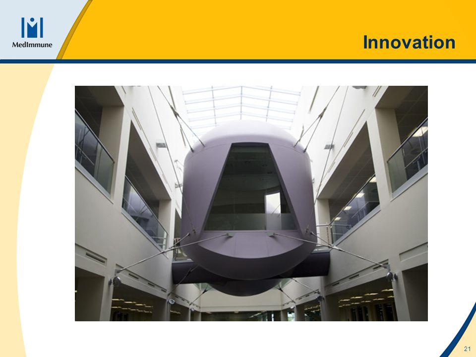 21 Innovation