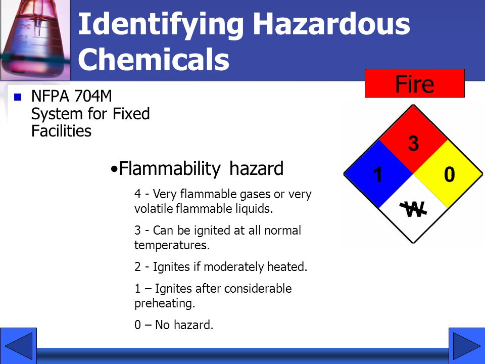 Identifying Hazardous Chemicals Fire NFPA 704M System for Fixed Facilities Flammability hazard 4 - Very flammable gases or very volatile flammable liq