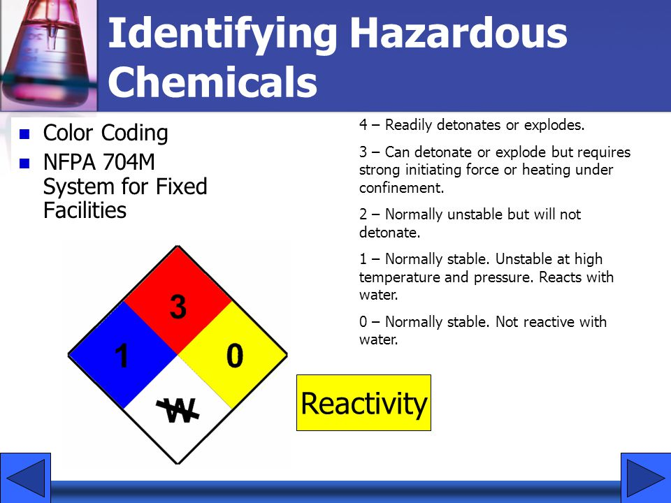 Identifying Hazardous Chemicals Reactivity Color Coding NFPA 704M System for Fixed Facilities 4 – Readily detonates or explodes. 3 – Can detonate or e
