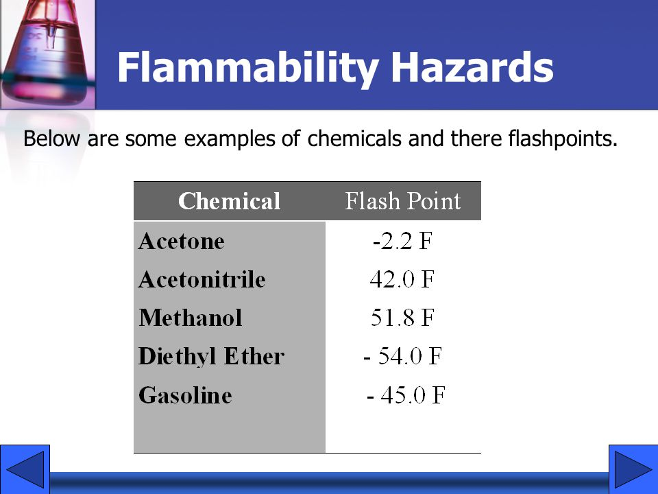 Flammability Hazards Below are some examples of chemicals and there flashpoints.