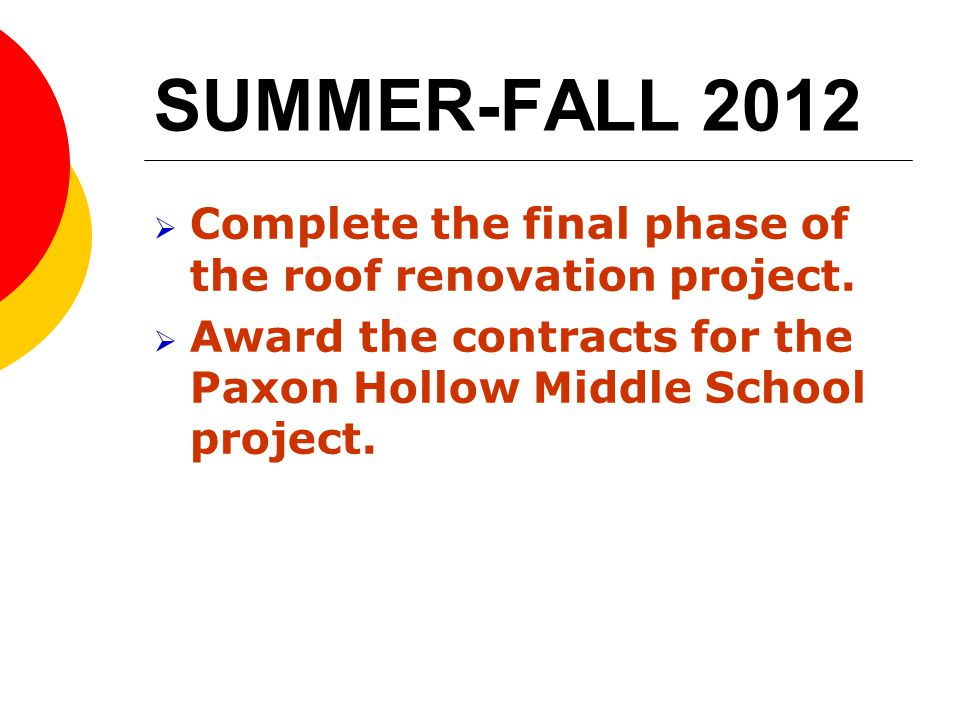 SUMMER-FALL 2012 Complete the final phase of the roof renovation project. Award the contracts for the Paxon Hollow Middle School project.