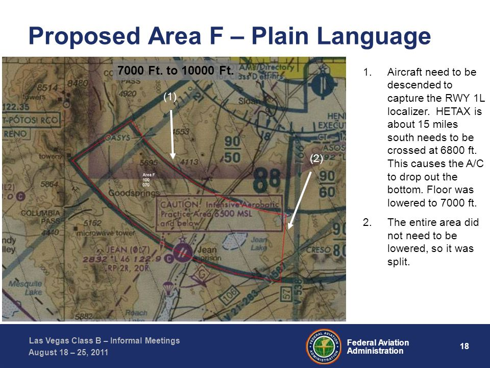 18 Federal Aviation Administration Las Vegas Class B – Informal Meetings August 18 – 25, 2011 Proposed Area F – Plain Language (1) (2) (1) (2) (1) (3) (1) 1.Aircraft need to be descended to capture the RWY 1L localizer.