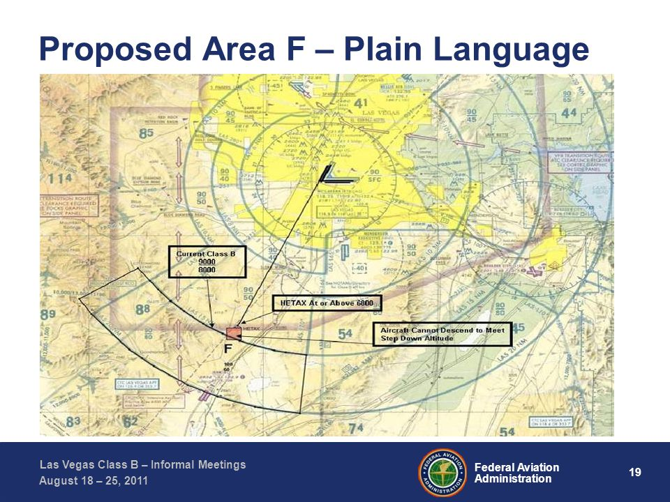 19 Federal Aviation Administration Las Vegas Class B – Informal Meetings August 18 – 25, 2011 Proposed Area F – Plain Language (1) (2) (1) (2) (1) (3) (1)