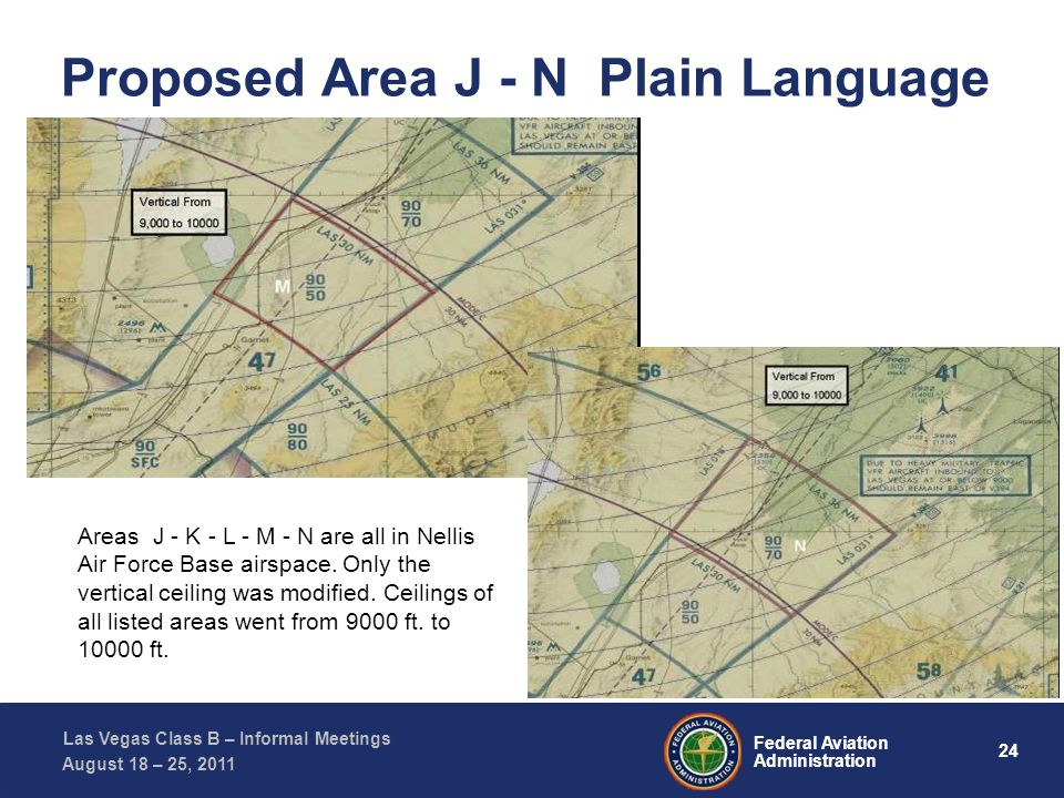 24 Federal Aviation Administration Las Vegas Class B – Informal Meetings August 18 – 25, 2011 Proposed Area J - N Plain Language (1) (2) (1) (3) (1) (2) (3) (1) (2) (1) Areas J - K - L - M - N are all in Nellis Air Force Base airspace.