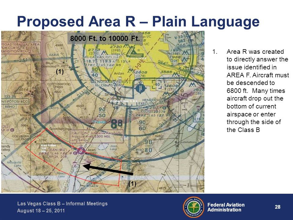 28 Federal Aviation Administration Las Vegas Class B – Informal Meetings August 18 – 25, 2011 Proposed Area R – Plain Language 1.Area R was created to directly answer the issue identified in AREA F.