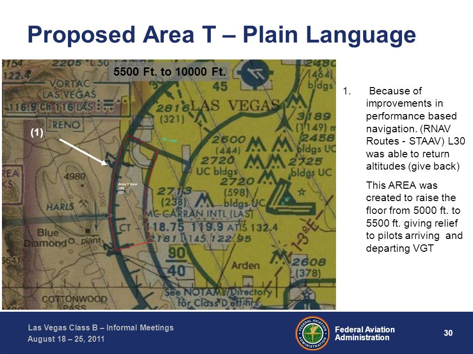 30 Federal Aviation Administration Las Vegas Class B – Informal Meetings August 18 – 25, 2011 Proposed Area T – Plain Language 1.
