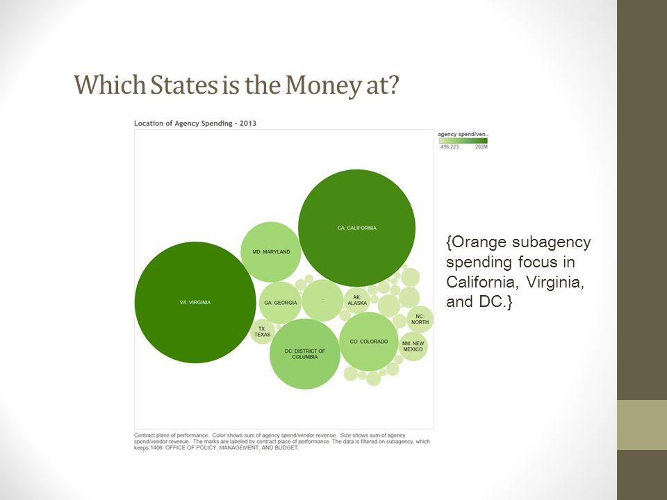 Which States is the Money at? {Orange subagency spending focus in California, Virginia, and DC.}