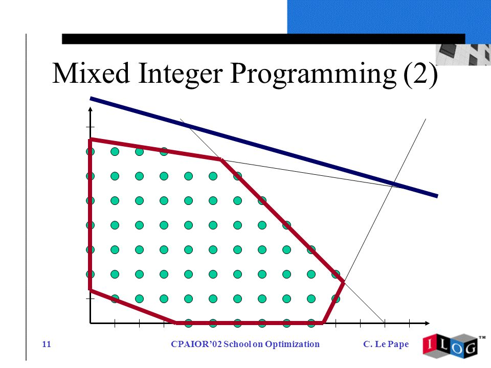 CPAIOR02 School on OptimizationC. Le Pape11 Mixed Integer Programming (2)