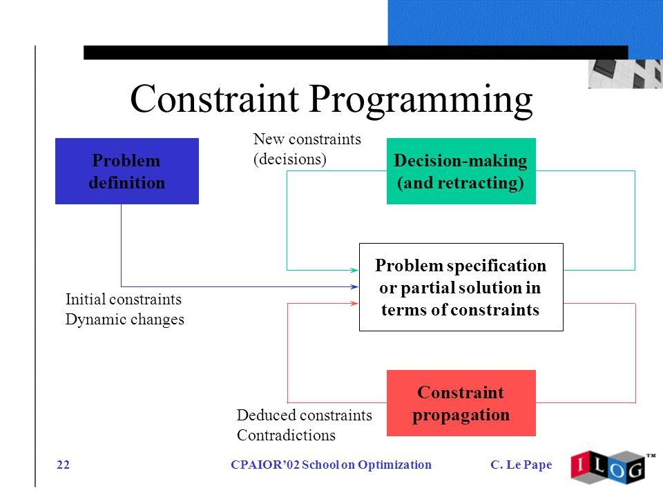 CPAIOR02 School on OptimizationC. Le Pape22 Constraint Programming Problem definition Decision-making (and retracting) Constraint propagation Problem