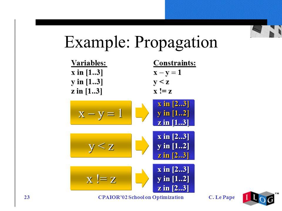 CPAIOR02 School on OptimizationC. Le Pape23 Example: Propagation x y 1 x in [2..3] y in [1..2] z in [1..3] y < z x in [2..3] y in [1..2] z in [2..3] x