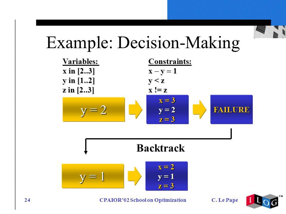 CPAIOR02 School on OptimizationC. Le Pape24 Example: Decision-Making y = 1 x = 2 y = 1 z = 3 y = 2 x = 3 y = 2 z = 3 FAILURE Backtrack Constraints: x