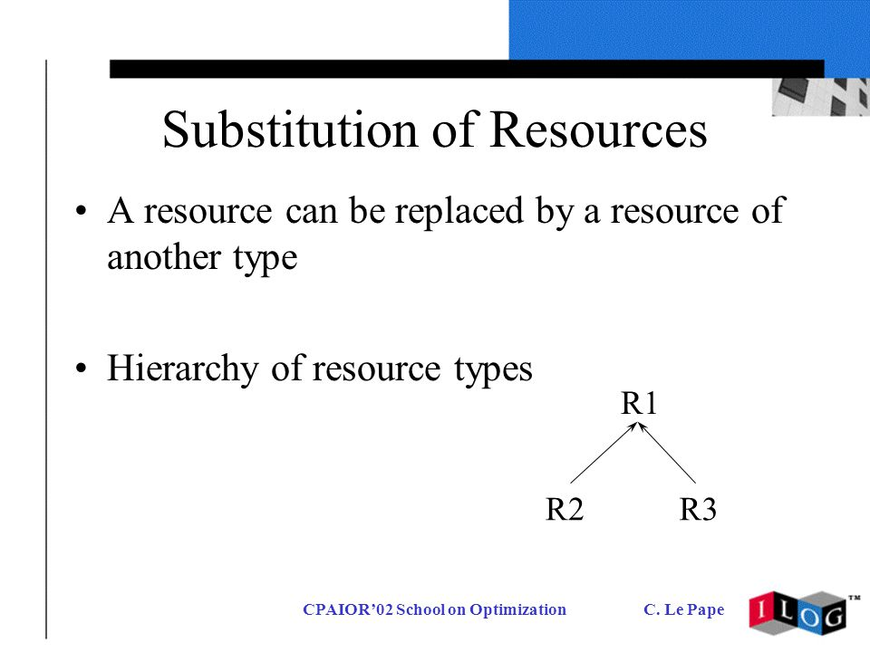 CPAIOR02 School on OptimizationC. Le Pape Substitution of Resources A resource can be replaced by a resource of another type Hierarchy of resource typ