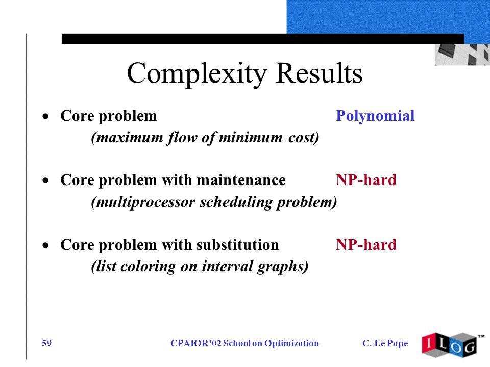 CPAIOR02 School on OptimizationC. Le Pape59 Complexity Results Core problemPolynomial (maximum flow of minimum cost) Core problem with maintenance NP-