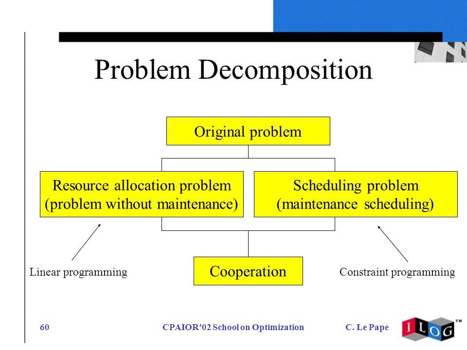 CPAIOR02 School on OptimizationC. Le Pape60 Problem Decomposition Original problem Cooperation Resource allocation problem (problem without maintenanc