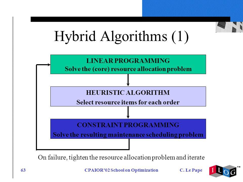 CPAIOR02 School on OptimizationC. Le Pape63 Hybrid Algorithms (1) LINEAR PROGRAMMING Solve the (core) resource allocation problem HEURISTIC ALGORITHM