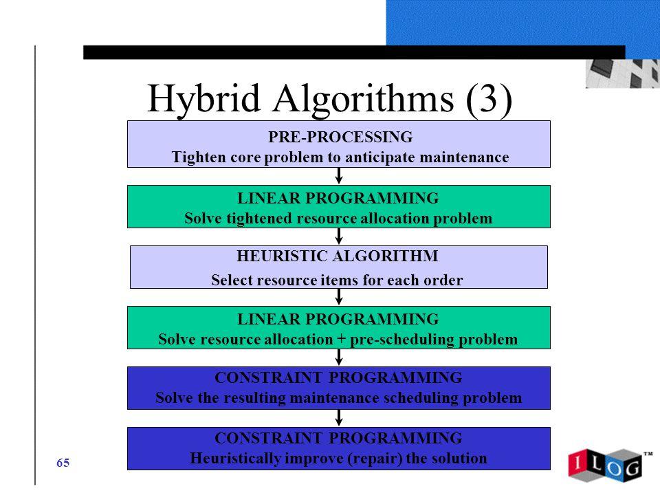 CPAIOR02 School on OptimizationC. Le Pape65 Hybrid Algorithms (3) LINEAR PROGRAMMING Solve tightened resource allocation problem HEURISTIC ALGORITHM S