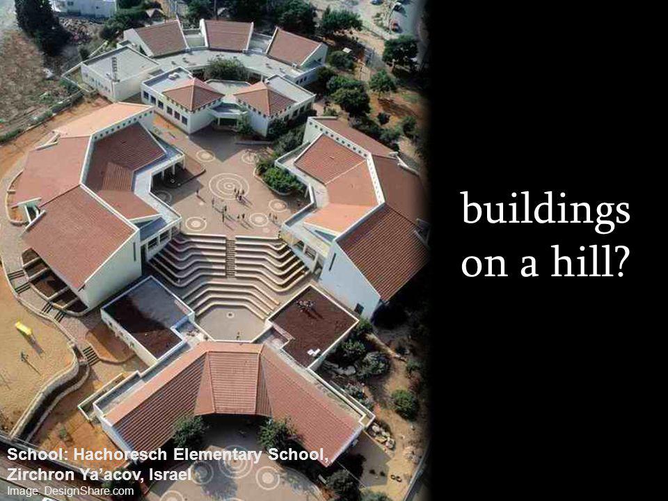 buildings on a hill? School: Hachoresch Elementary School, Zirchron Yaacov, Israel Image: DesignShare.com