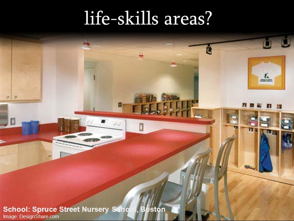 life-skills areas? School: Spruce Street Nursery School, Boston Image: DesignShare.com