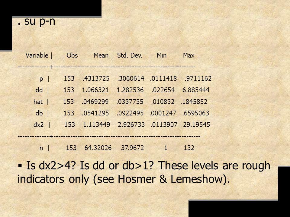 . su p-n Variable | Obs Mean Std. Dev. Min Max -------------+------------------------------------------------------------ p | 153.4313725.3060614.0111
