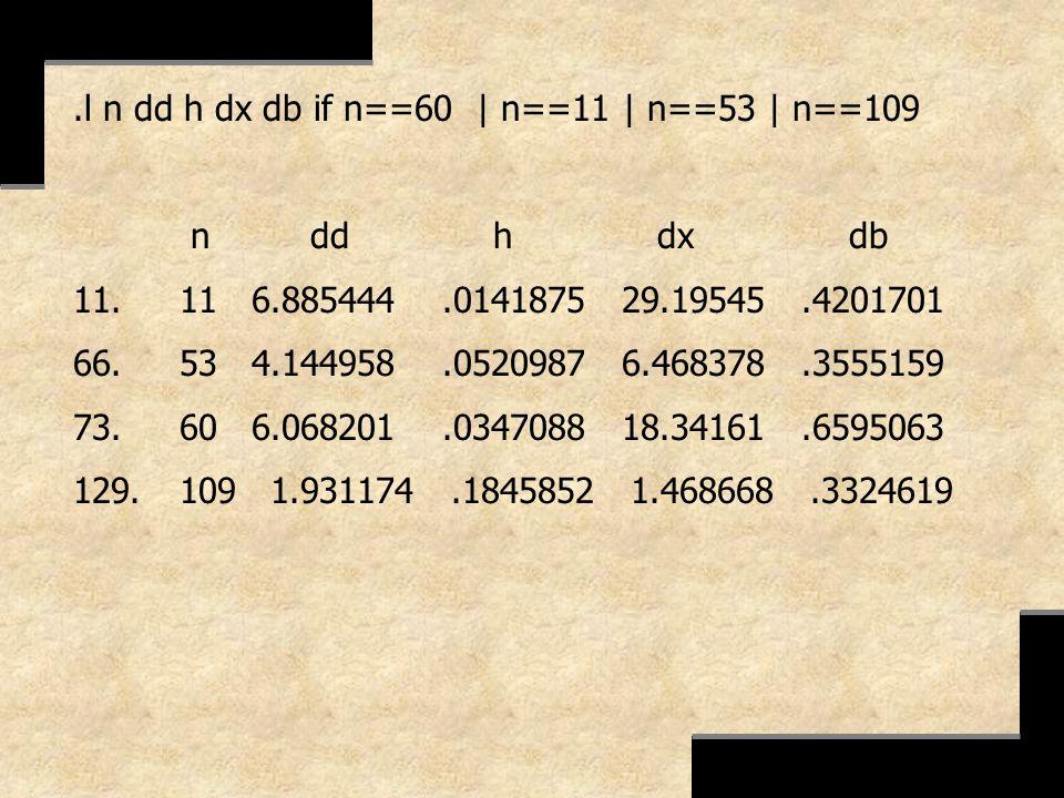 .l n dd h dx db if n==60 | n==11 | n==53 | n==109 n dd h dx db 11.11 6.885444.0141875 29.19545.4201701 66.53 4.144958.0520987 6.468378.3555159 73.60 6