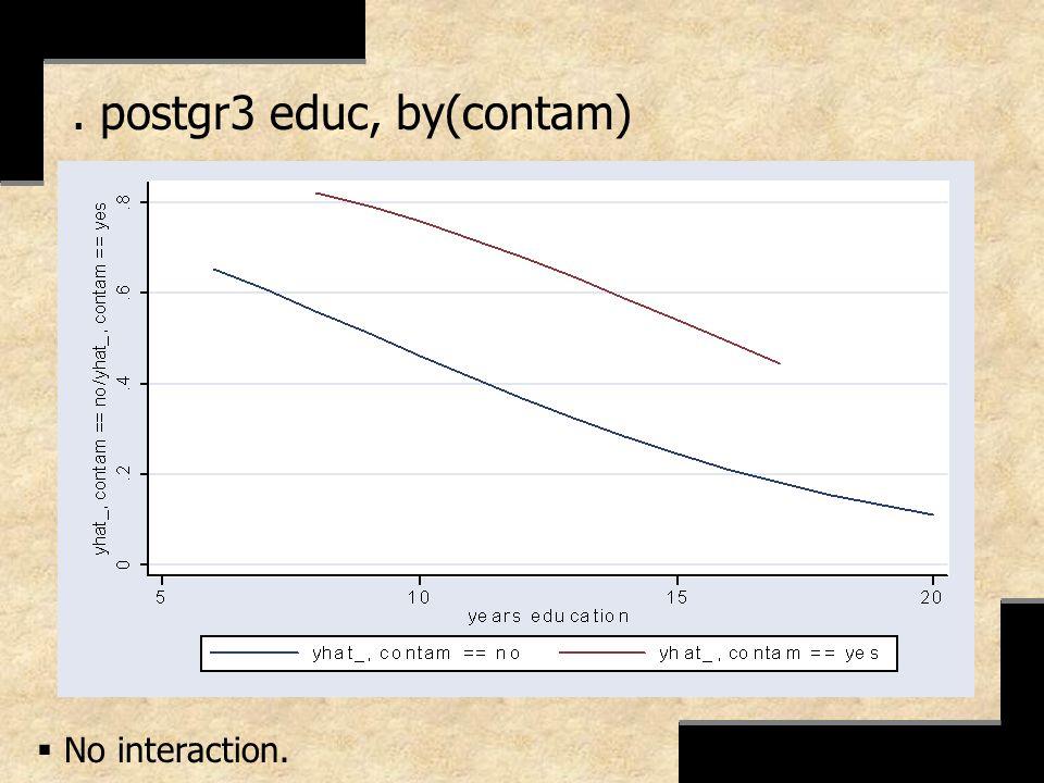 . postgr3 educ, by(contam) No interaction.