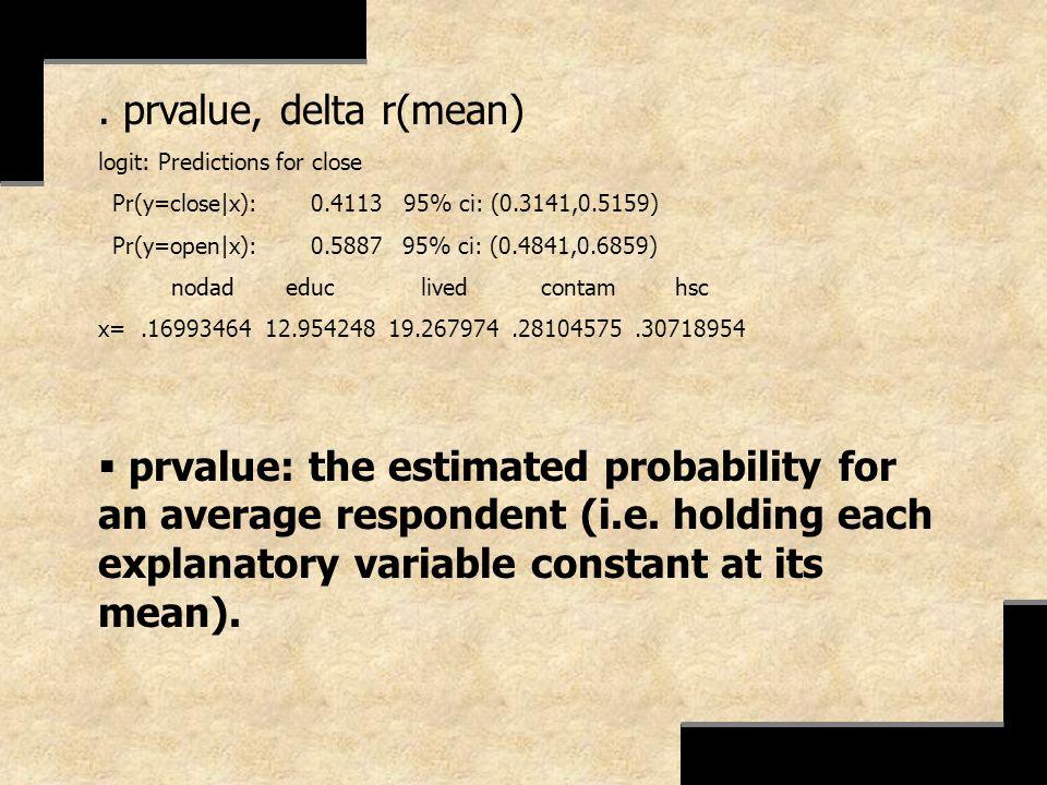 . prvalue, delta r(mean) logit: Predictions for close Pr(y=close|x): 0.4113 95% ci: (0.3141,0.5159) Pr(y=open|x): 0.5887 95% ci: (0.4841,0.6859) nodad