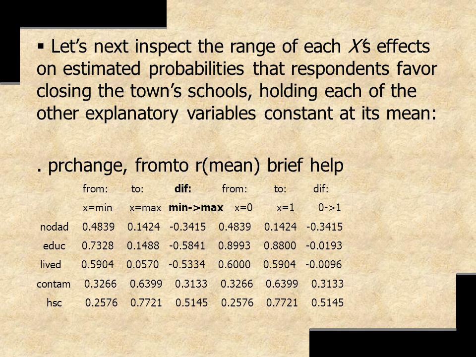 Lets next inspect the range of each Xs effects on estimated probabilities that respondents favor closing the towns schools, holding each of the other