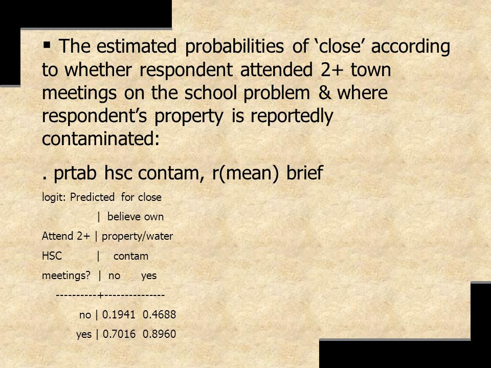 The estimated probabilities of close according to whether respondent attended 2+ town meetings on the school problem & where respondents property is r