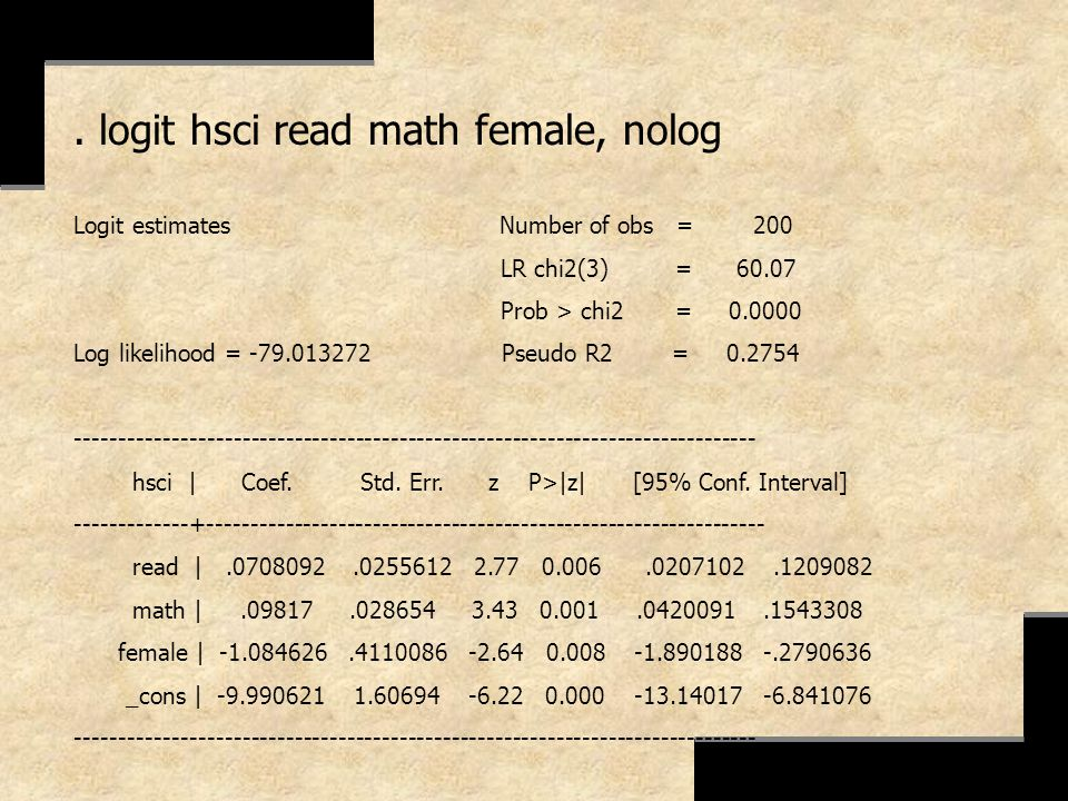 . logit hsci read math female, nolog Logit estimates Number of obs = 200 LR chi2(3) = 60.07 Prob > chi2 = 0.0000 Log likelihood = -79.013272 Pseudo R2