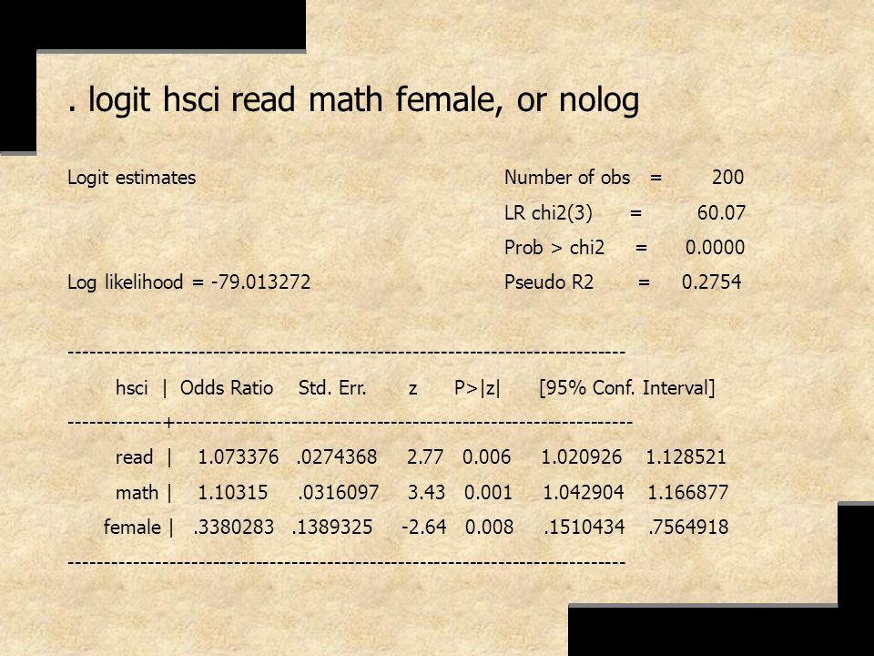 . logit hsci read math female, or nolog Logit estimates Number of obs = 200 LR chi2(3) = 60.07 Prob > chi2 = 0.0000 Log likelihood = -79.013272 Pseudo