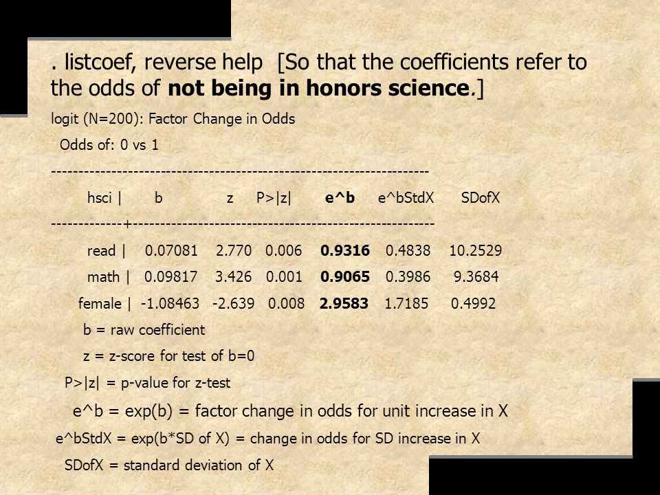 . listcoef, reverse help [So that the coefficients refer to the odds of not being in honors science.] logit (N=200): Factor Change in Odds Odds of: 0