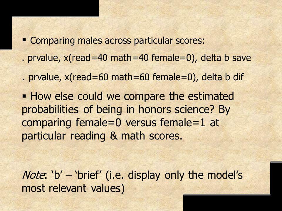 Comparing males across particular scores:. prvalue, x(read=40 math=40 female=0), delta b save. prvalue, x(read=60 math=60 female=0), delta b dif How e