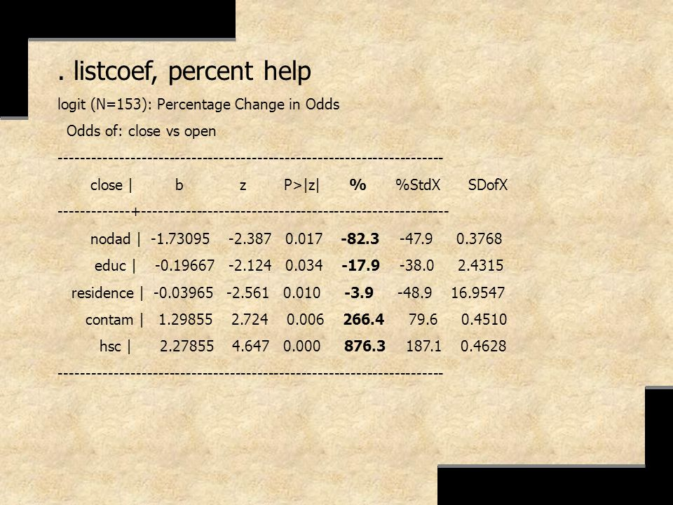 logit (N=153): Percentage Change in Odds Odds of: close vs open ---------------------------------------------------------------------- close | b z P>|