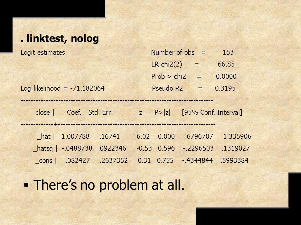 Logit estimates Number of obs = 153 LR chi2(2) = 66.85 Prob > chi2 = 0.0000 Log likelihood = -71.182064 Pseudo R2 = 0.3195 ---------------------------