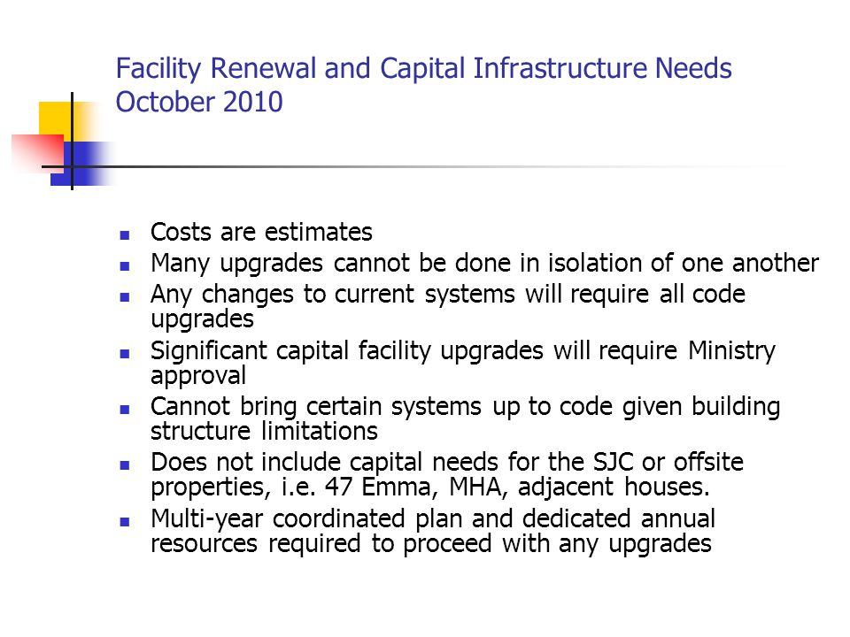 Facility Renewal and Capital Infrastructure Needs October 2010 – Sydenham Campus Balconies Cost Estimate $330,000 Deterioration to the point of unsafe Do not meet code Currently locked for safety, no access Add: Building Envelope repair if balconies need to be removed