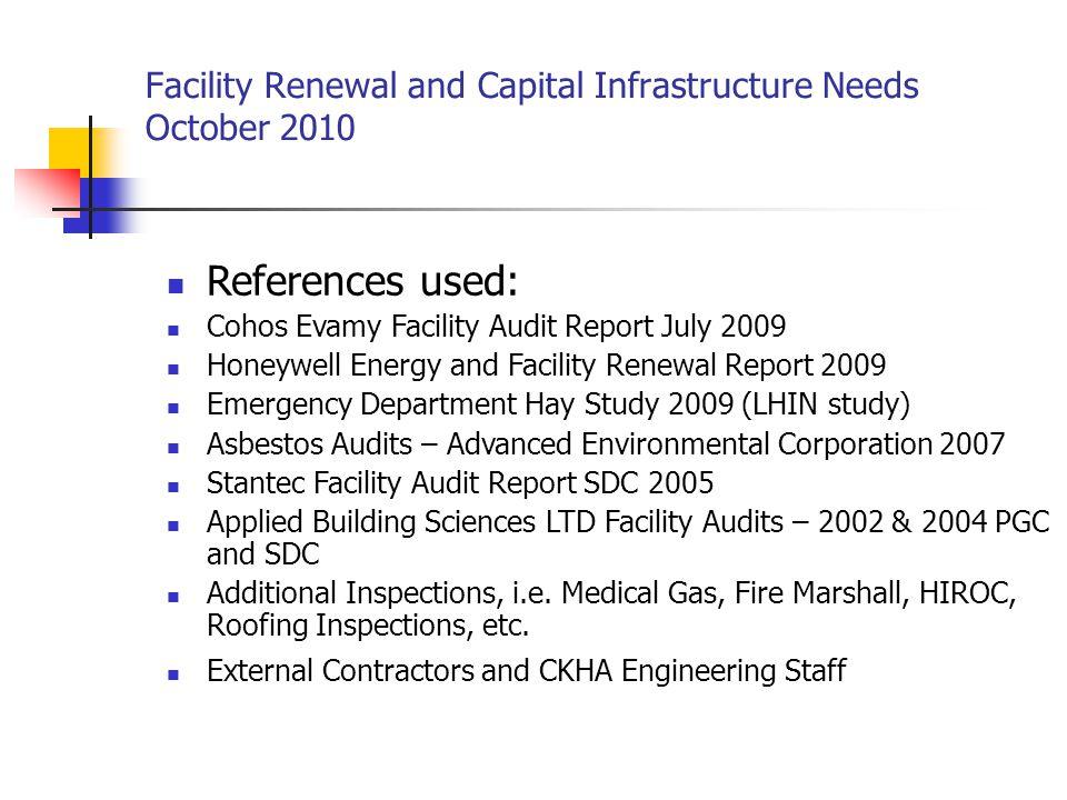Facility Renewal and Capital Infrastructure Needs October 2010 – Sydenham Campus Exterior Balcony