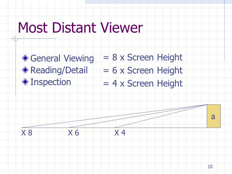 10 Most Distant Viewer General Viewing Reading/Detail Inspection a X 8X 6X 4 = 8 x Screen Height = 6 x Screen Height = 4 x Screen Height