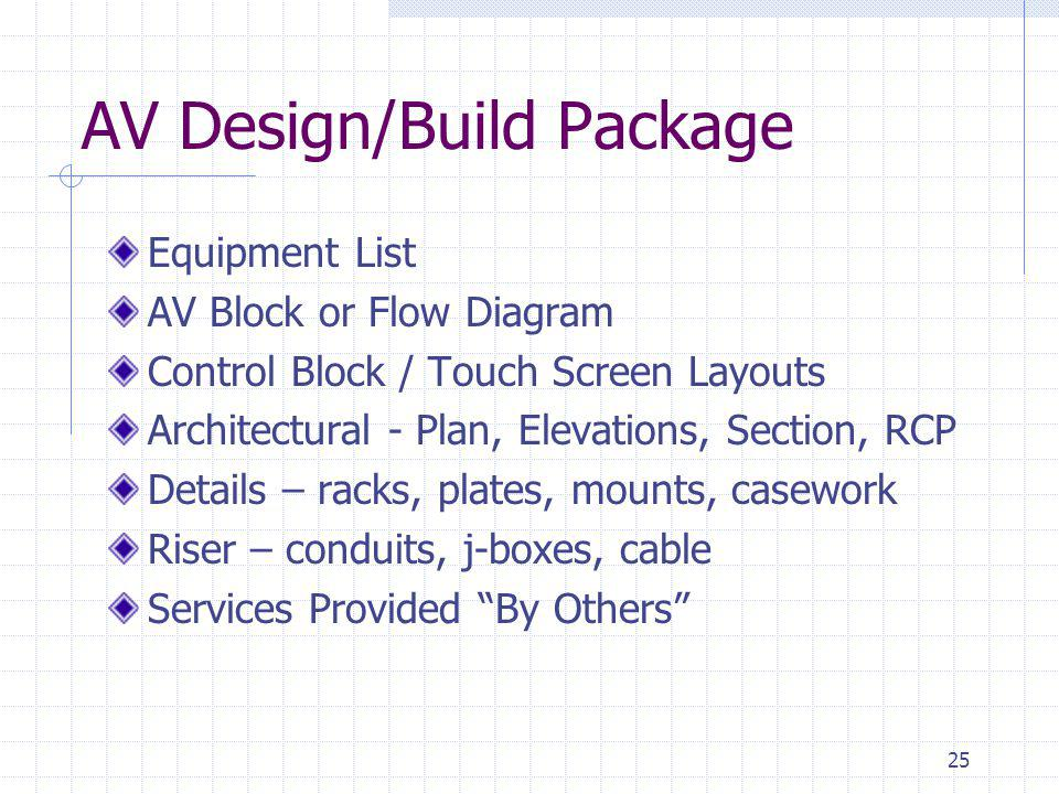 25 AV Design/Build Package Equipment List AV Block or Flow Diagram Control Block / Touch Screen Layouts Architectural - Plan, Elevations, Section, RCP Details – racks, plates, mounts, casework Riser – conduits, j-boxes, cable Services Provided By Others