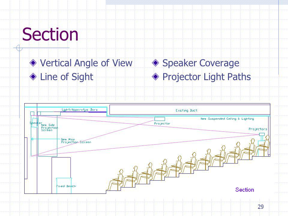 29 Section Vertical Angle of View Line of Sight Speaker Coverage Projector Light Paths