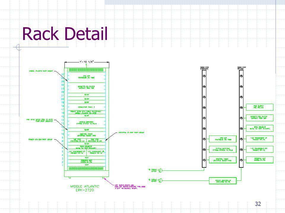 32 Rack Detail