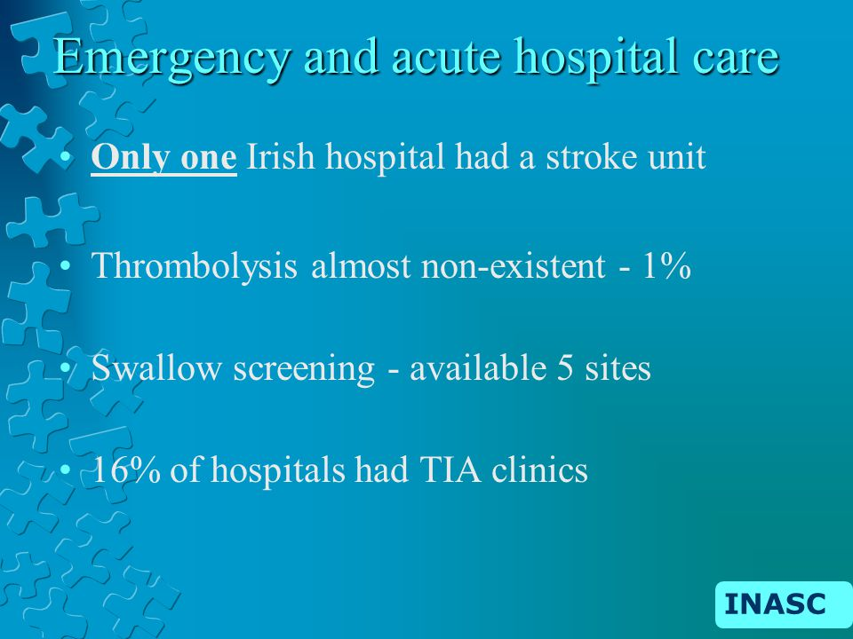 INASC Emergency and acute hospital care Only one Irish hospital had a stroke unit Thrombolysis almost non-existent - 1% Swallow screening - available 5 sites 16% of hospitals had TIA clinics