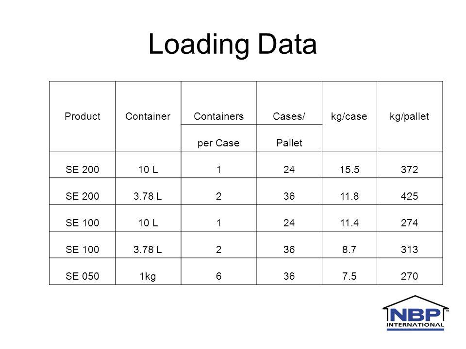 Loading Data ProductContainer ContainersCases/ kg/casekg/pallet per CasePallet SE 20010 L12415.5372 SE 2003.78 L23611.8425 SE 10010 L12411.4274 SE 100